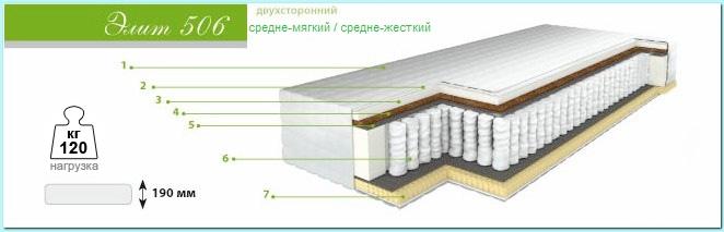 Ортопедический матраc Барро Элит 506