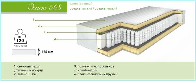 Ортопедический матраc Барро Элит 508