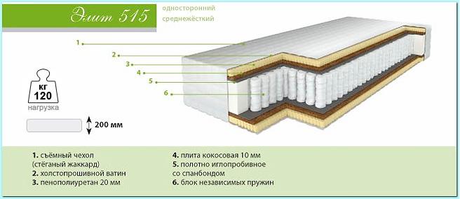 Ортопедический матраc Барро Элит 515