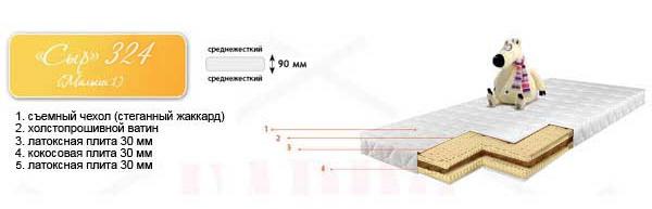 Ортопедический детский матраc Барро Сыр 324