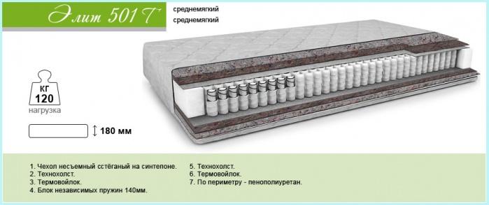 Ортопедический матрас Барро Элит 501 Т