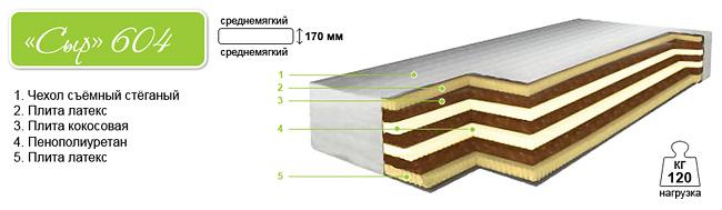 Ортопедический матраc Барро Сыр 604