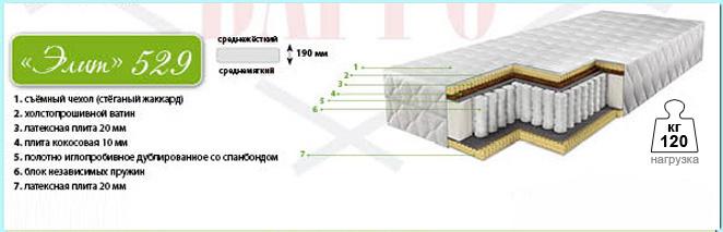 Ортопедический матраc Барро Элит 529