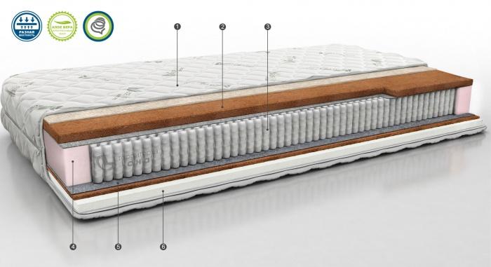 Матрас Concept 10