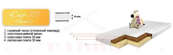 Ортопедический детский матраc Барро Сыр 321